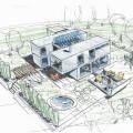 Tìm hiểu về khoa học phong thủy trước khi xây nhà